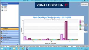 stock-zonalogistica